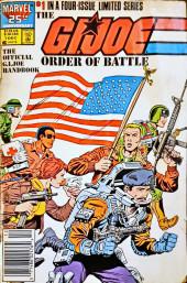 G.I. Joe: A Real American Hero (1982) -HS- Order of Battle