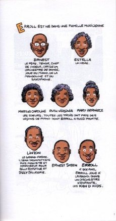 Extrait de BD Jazz - Erroll Garner