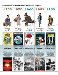 Extrait de Tintin - Divers -64- Tintin dans l'histoire de 1930 à 1986