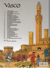Verso de Vasco -28- I pittori