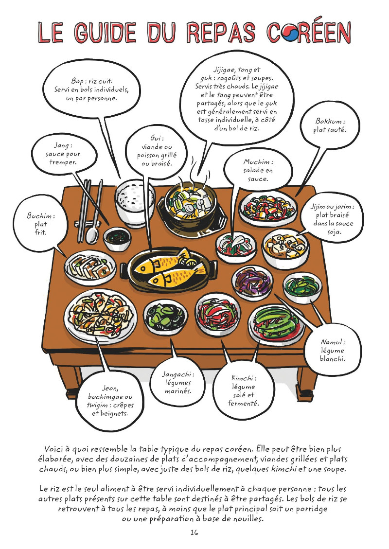 le guide du repas coréen