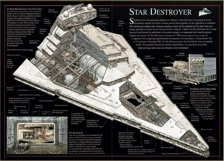 Star wars vaisseaux et engins bd informations cotes for Interieur vaisseau star wars